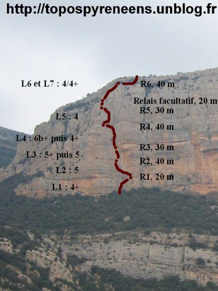 Topo Lleida à la roca dels arcs