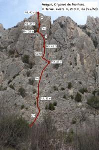 Teruel existe aux orgues de Montoro
